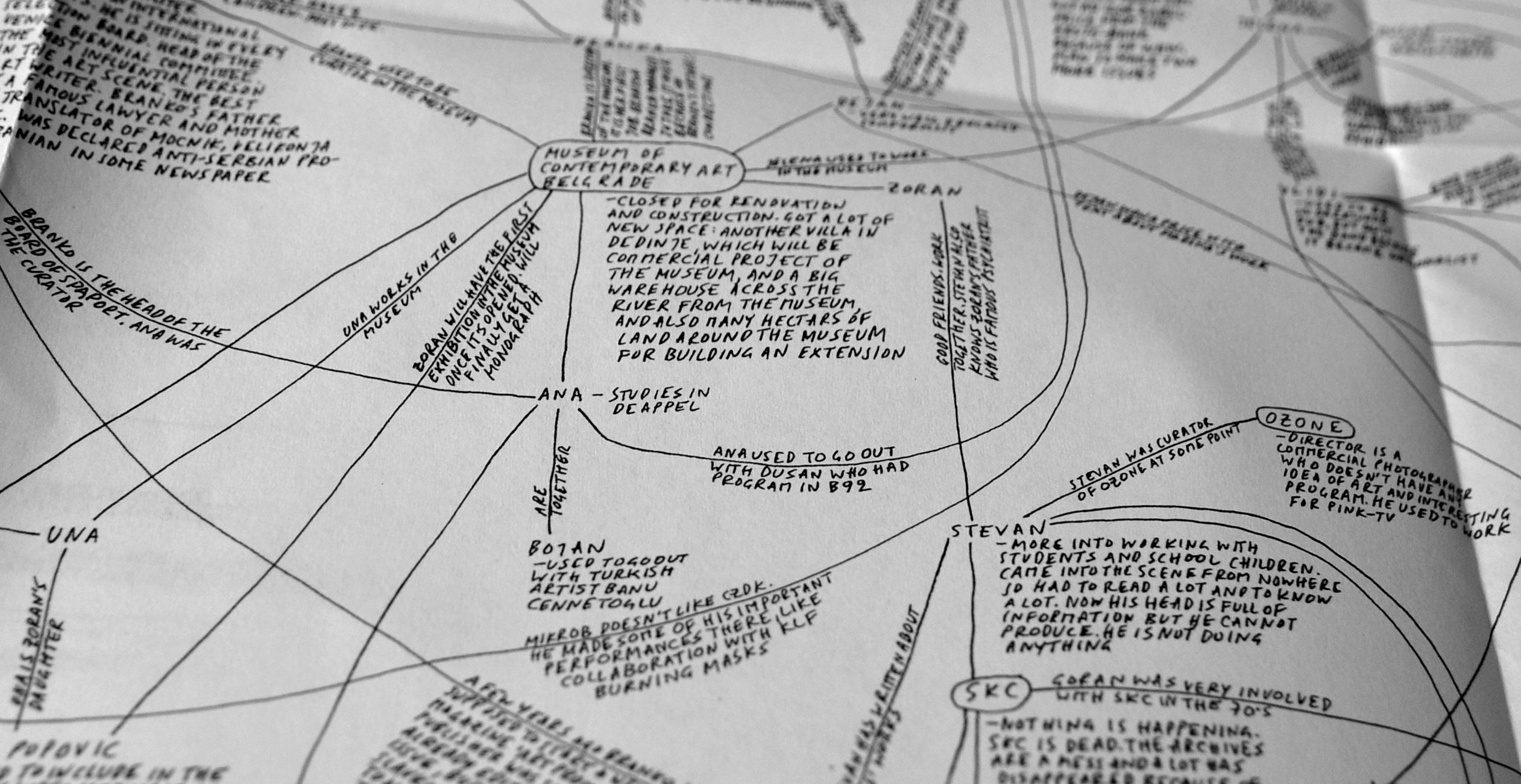 Mape 2005-2009. Katalog sa tekstovima i mapama,  detalj mape iz Beograda, Minna L. Henriksson, 2011.