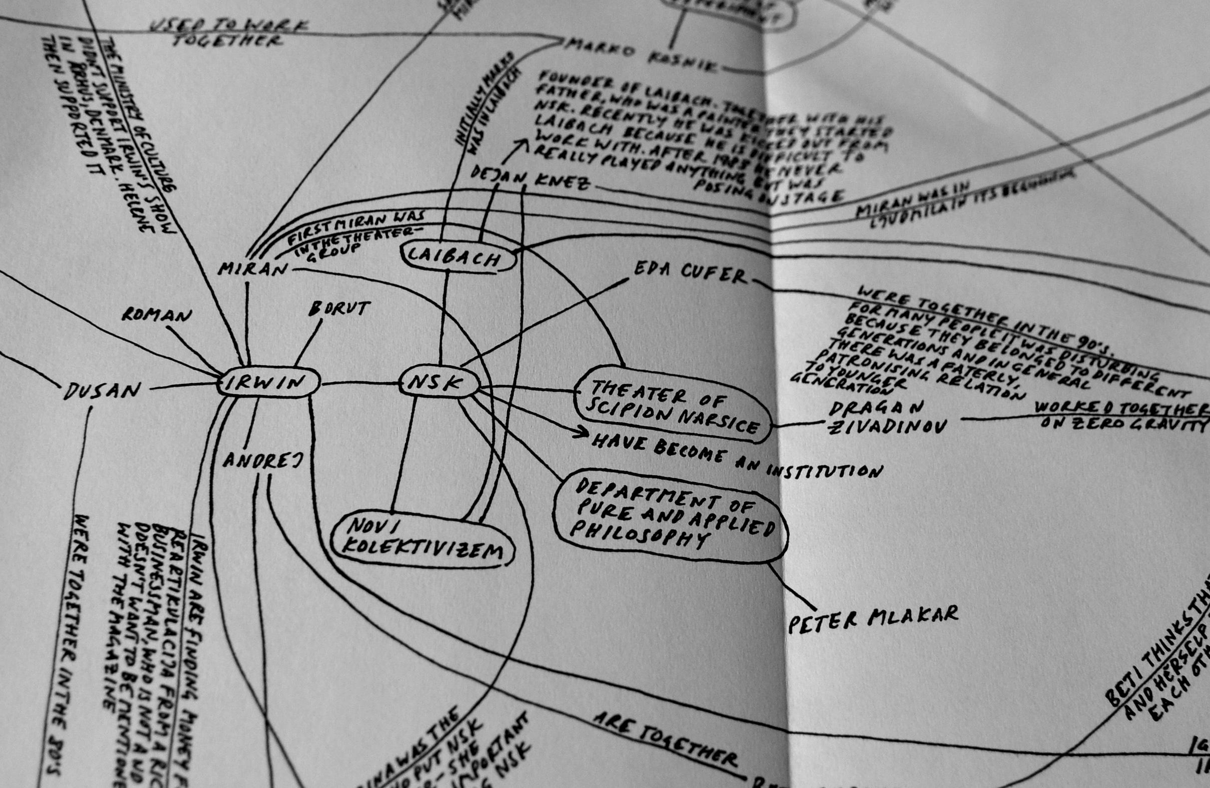 Mape 2005-2009. Katalog sa tekstovima i mapama,  detalj mape iz Ljubljane, Minna L. Henriksson, 2011.